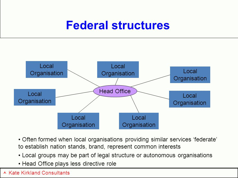 Federal structures Often formed when local organisations providing similar services 'federate' to establish nation stands, brand, represent common interests Local groups may be part of legal structure or autonomous organisations Head Office plays less directive role Head Office Local Organisation Kate Kirkland Consultants