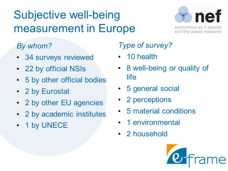 Subjective well-being measurement in Europe By whom.