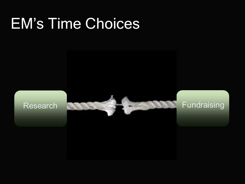 EM's Time Choices Research Fundraising