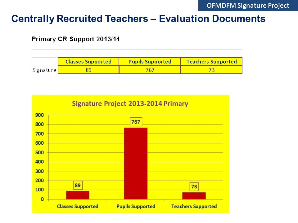 Centrally Recruited Teachers – Evaluation Documents OFMDFM Signature Project