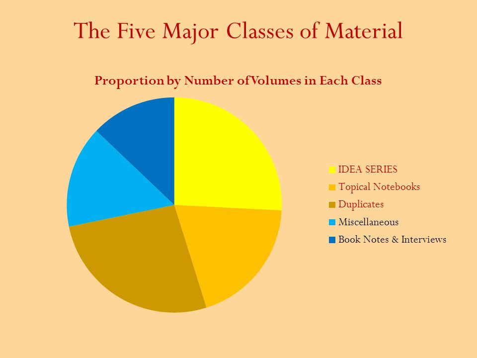 The Five Major Classes of Material