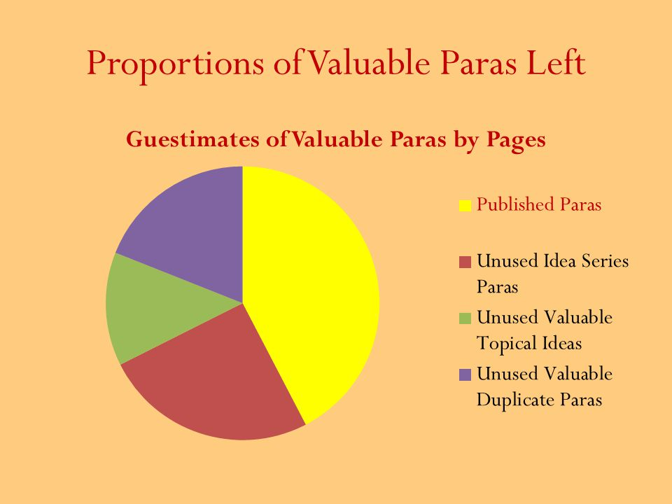 Proportions of Valuable Paras Left