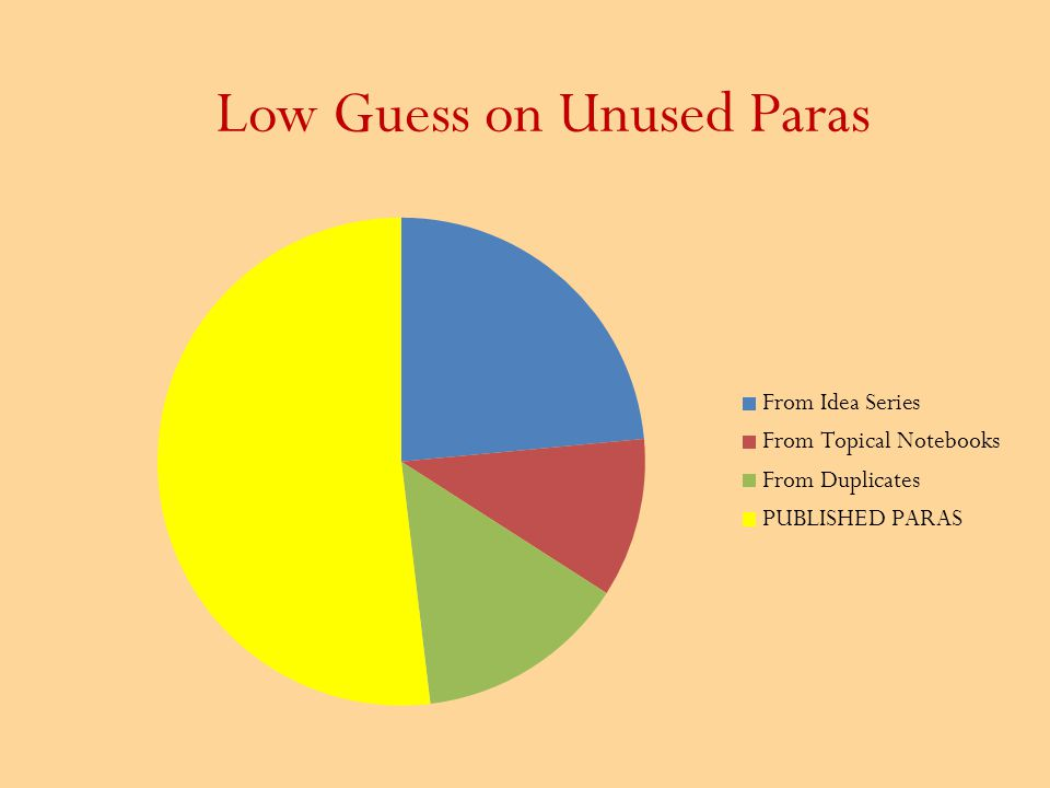 Low Guess on Unused Paras