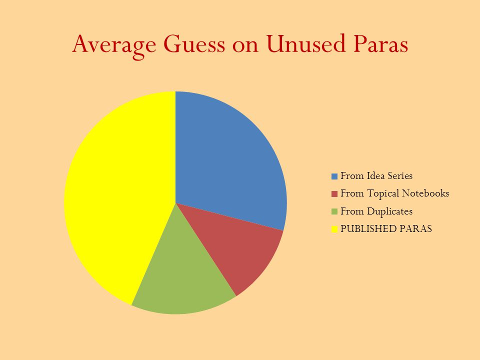 Average Guess on Unused Paras