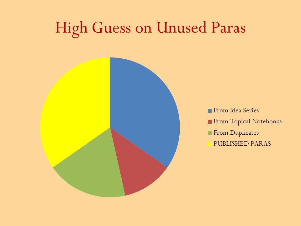 High Guess on Unused Paras
