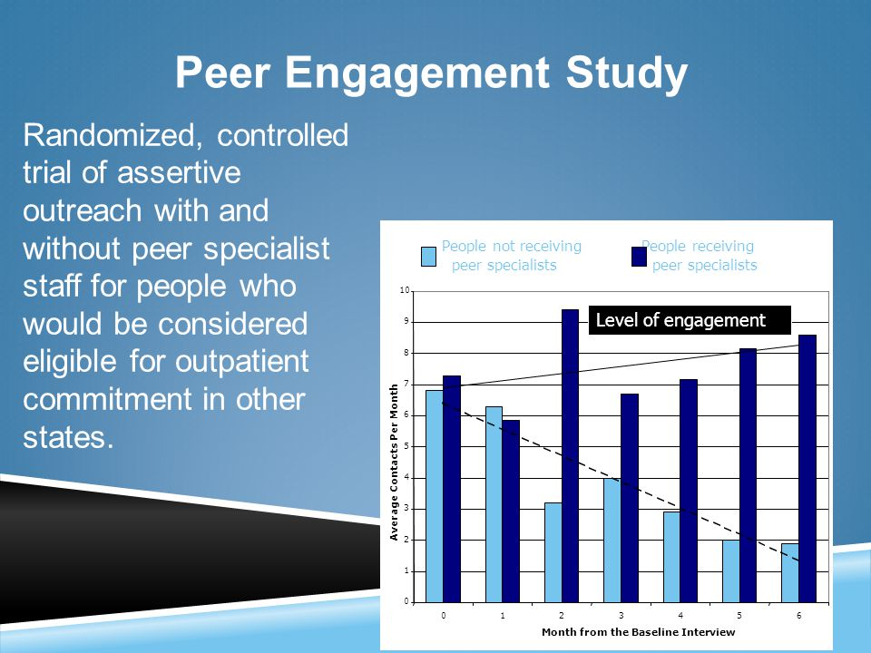 Peer Engagement Study 0 1 2 3 4 5 6 7 8 9 10 0123456 Month from the Baseline Interview Average Contacts Per Month Not engaged - Control GroupNot engag
