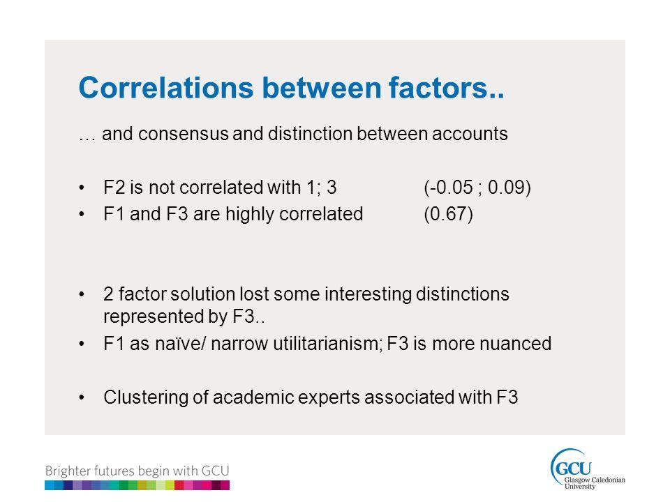 Correlations between factors..