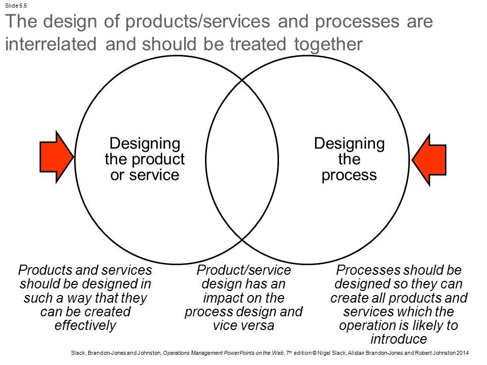 Slack, Brandon-Jones and Johnston, Operations Management PowerPoints on the Web, 7 th edition © Nigel Slack, Alistair Brandon-Jones and Robert Johnsto