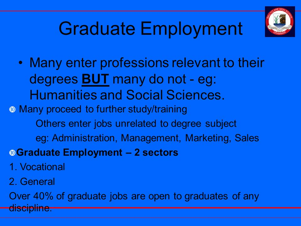 Graduate Employment Many enter professions relevant to their degrees BUT many do not - eg: Humanities and Social Sciences.