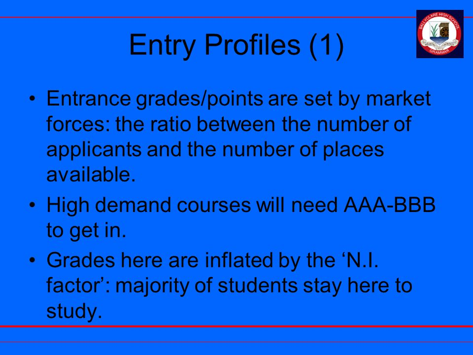 Entry Profiles (1) Entrance grades/points are set by market forces: the ratio between the number of applicants and the number of places available.