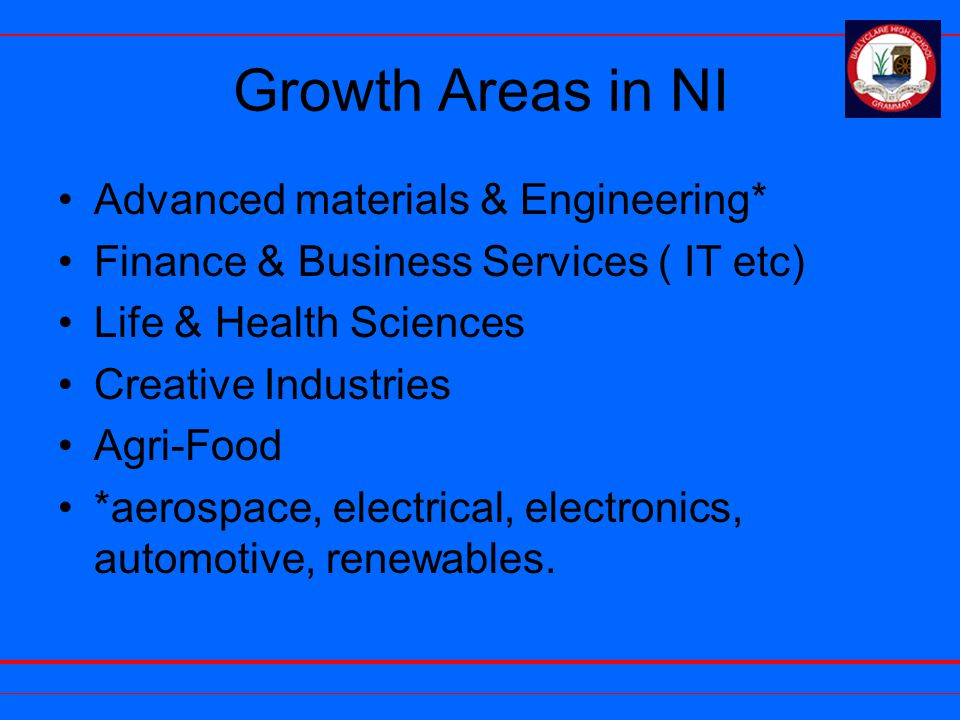 Growth Areas in NI Advanced materials & Engineering* Finance & Business Services ( IT etc) Life & Health Sciences Creative Industries Agri-Food *aerospace, electrical, electronics, automotive, renewables.