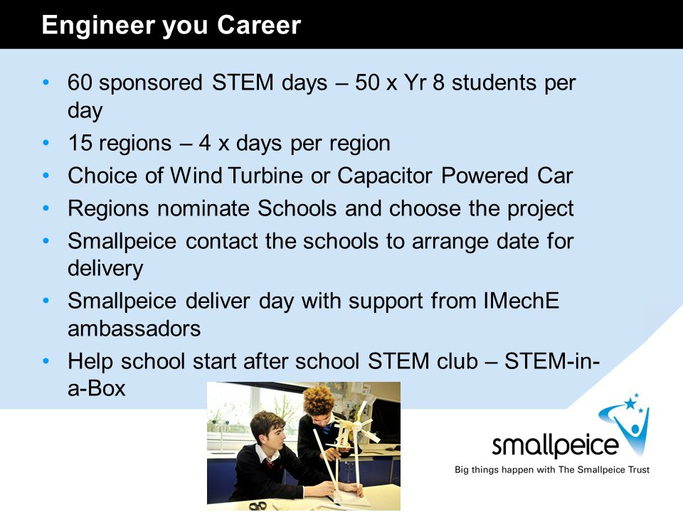 Engineer you Career 60 sponsored STEM days – 50 x Yr 8 students per day 15 regions – 4 x days per region Choice of Wind Turbine or Capacitor Powered Car Regions nominate Schools and choose the project Smallpeice contact the schools to arrange date for delivery Smallpeice deliver day with support from IMechE ambassadors Help school start after school STEM club – STEM-in- a-Box
