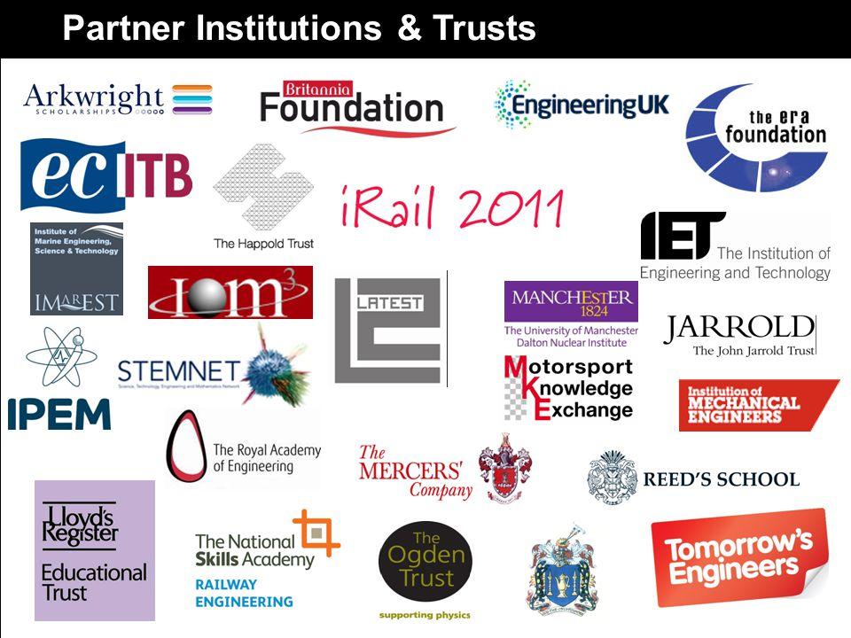 Partner Institutions & Trusts