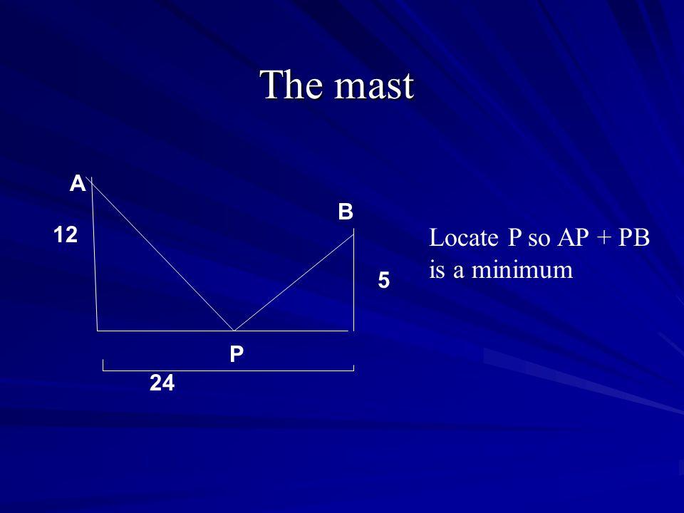 Measuring/arithmetic 12 5 24 P Locate P so AP + PB is a minimum A B AP+BP 12 30 111330.2 131129.8 141029.6 16829.43