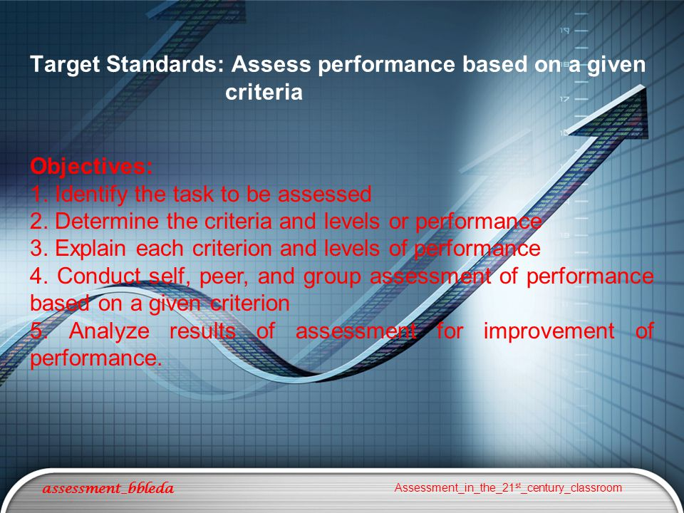 Assessment_in_the_21 st _century_classroom Target Standards: Assess performance based on a given criteria Objectives: 1.
