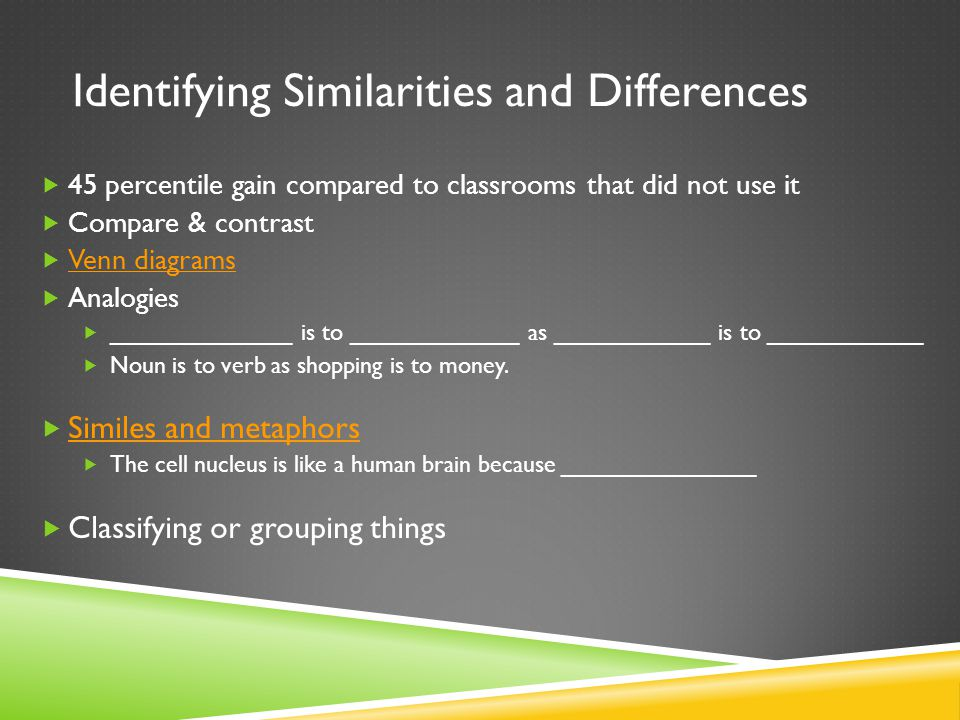 Identifying Similarities and Differences  45 percentile gain compared to classrooms that did not use it  Compare & contrast  Venn diagrams Venn diagrams  Analogies  ______________ is to _____________ as ____________ is to ____________  Noun is to verb as shopping is to money.