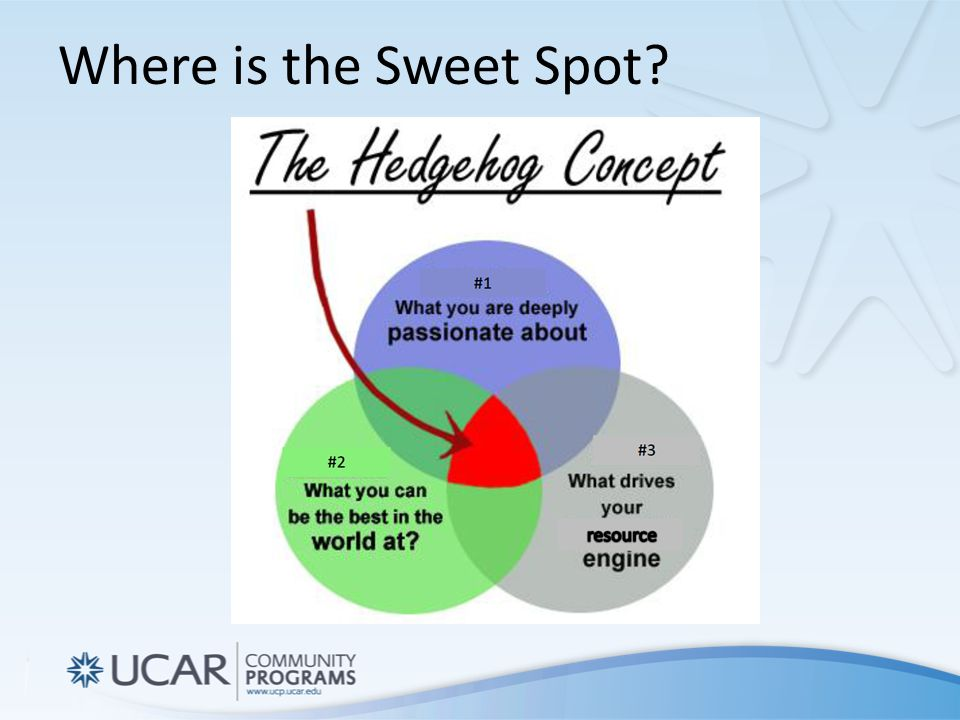 Where is the Sweet Spot
