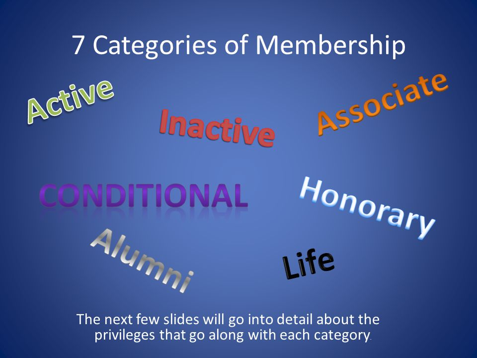 7 Categories of Membership The next few slides will go into detail about the privileges that go along with each category.
