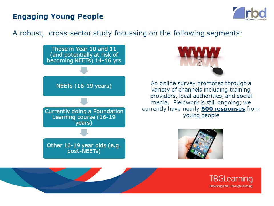 Engaging Young People Those in Year 10 and 11 (and potentially at risk of becoming NEETs) 14-16 yrs NEETs (16-19 years) Currently doing a Foundation Learning course (16-19 years) Other 16-19 year olds (e.g.