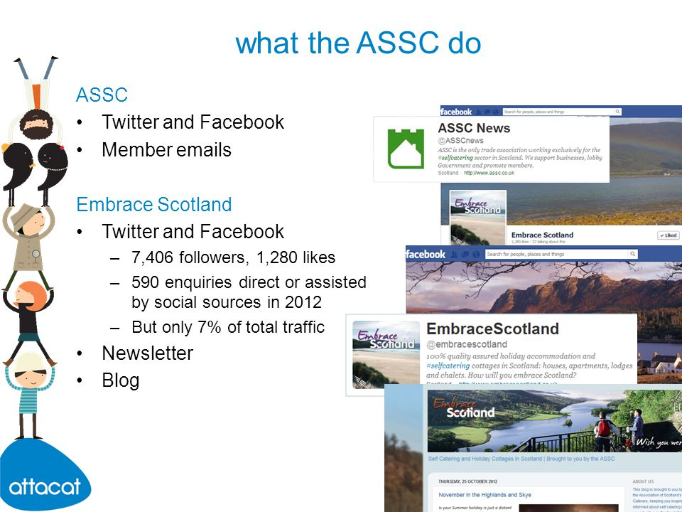 what the ASSC do ASSC Twitter and Facebook Member emails Embrace Scotland Twitter and Facebook –7,406 followers, 1,280 likes –590 enquiries direct or assisted by social sources in 2012 –But only 7% of total traffic Newsletter Blog