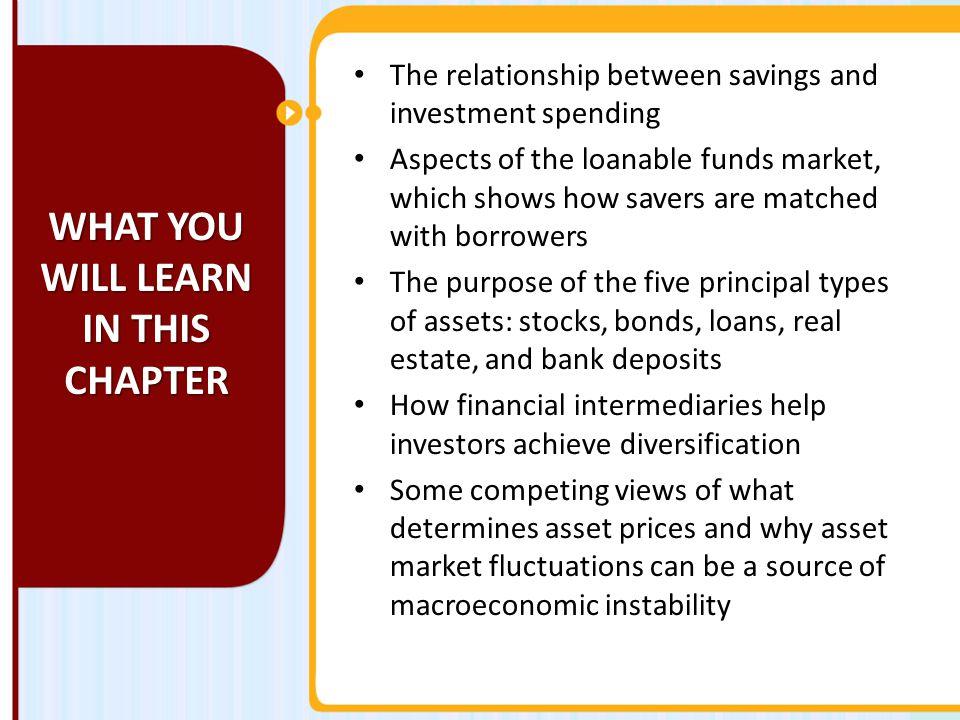 Pitfalls: Financial Investment vs.