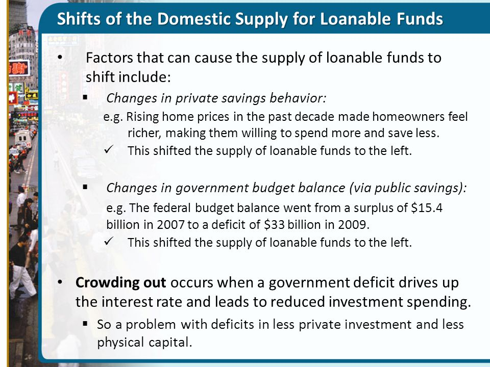 Shifts of the Domestic Supply for Loanable Funds Factors that can cause the supply of loanable funds to shift include:  Changes in private savings be
