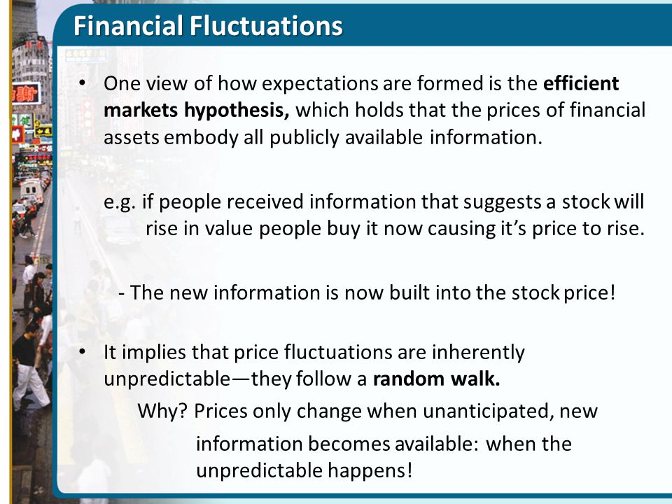 Financial Fluctuations One view of how expectations are formed is the efficient markets hypothesis, which holds that the prices of financial assets em