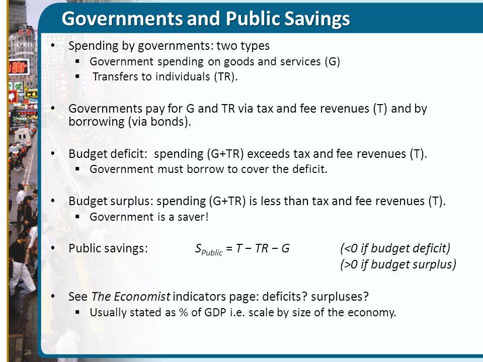 Savings-Investment Spending Identity National savings = Private plus public savings.