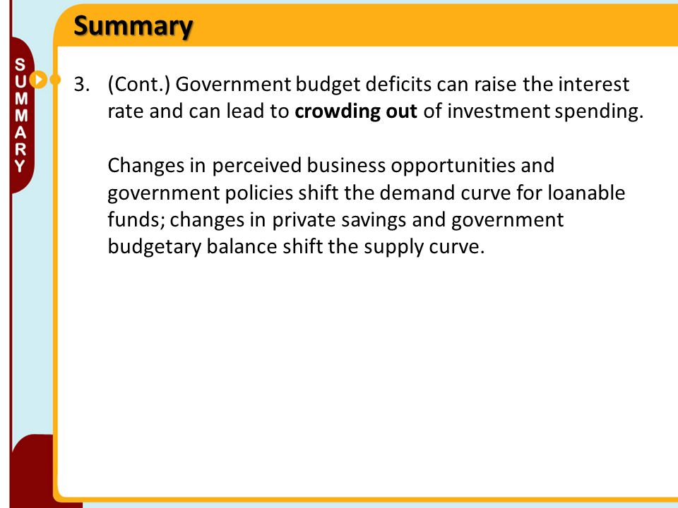 3.(Cont.) Government budget deficits can raise the interest rate and can lead to crowding out of investment spending. Changes in perceived business op