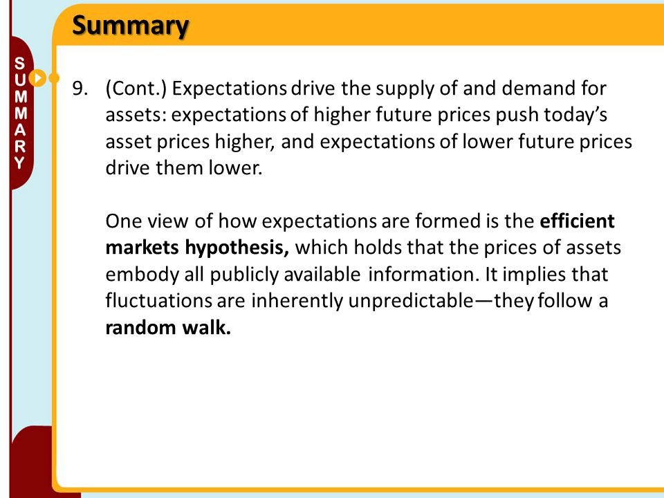 9.(Cont.) Expectations drive the supply of and demand for assets: expectations of higher future prices push today's asset prices higher, and expectati