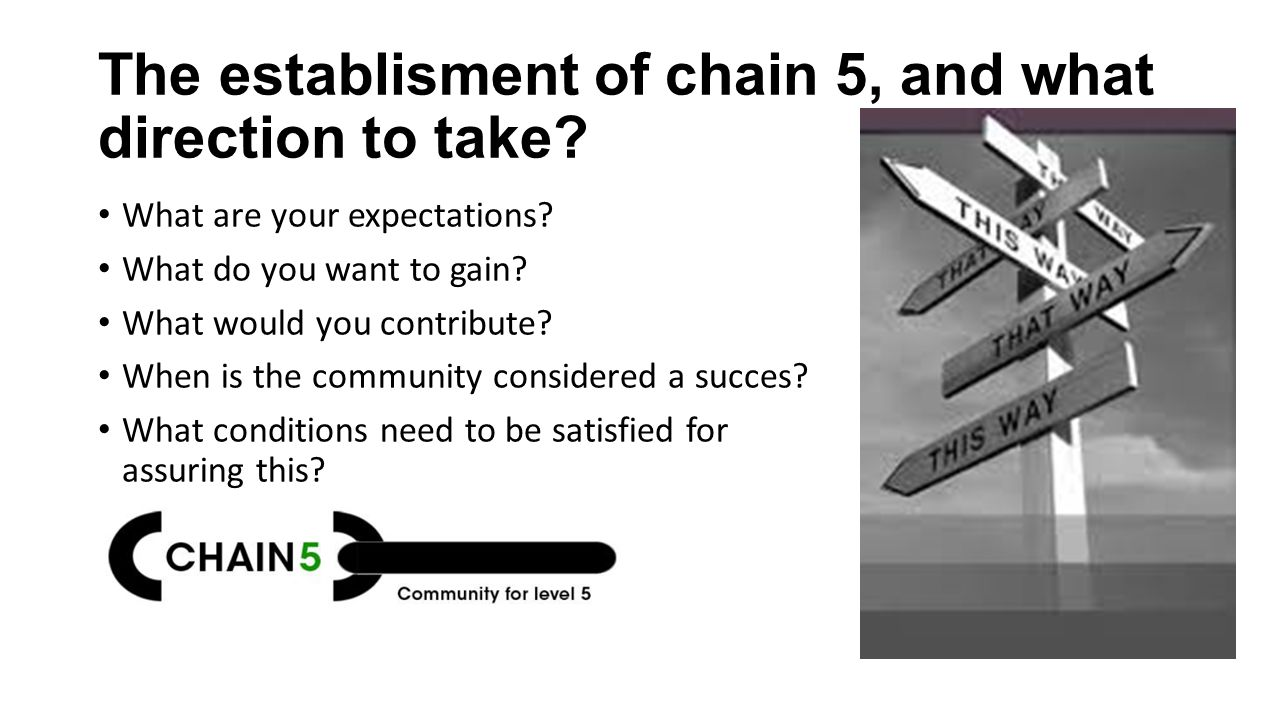 The establisment of chain 5, and what direction to take.