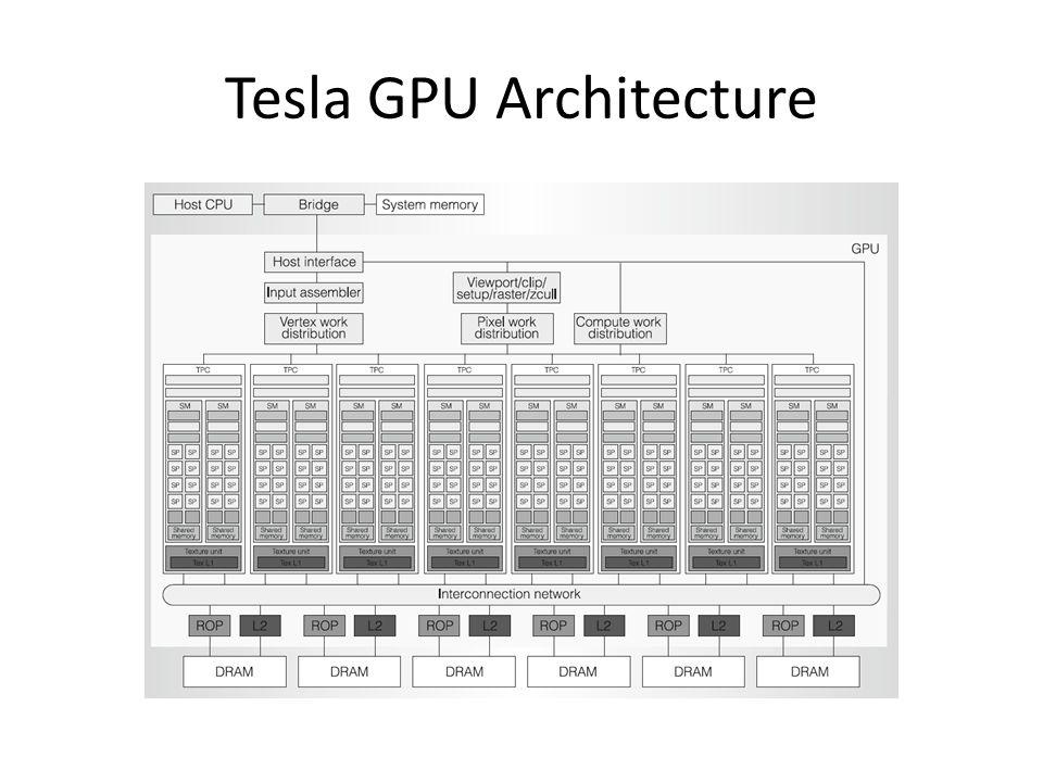 Tesla GPU Architecture