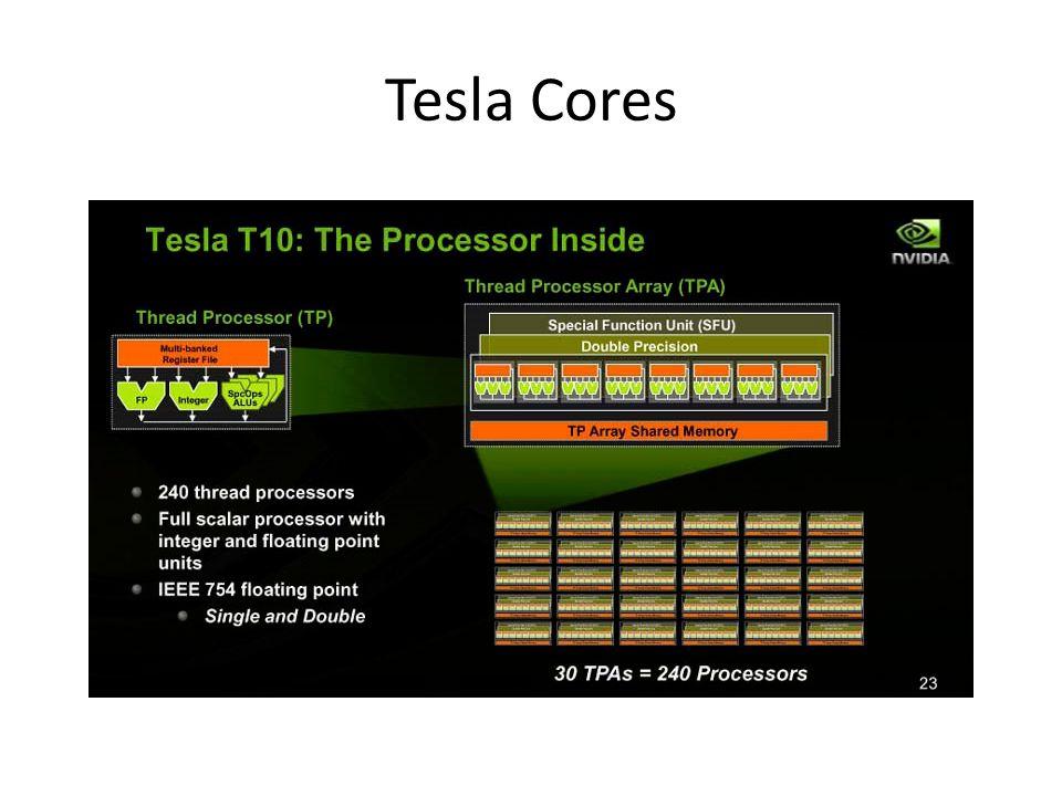 Tesla Cores