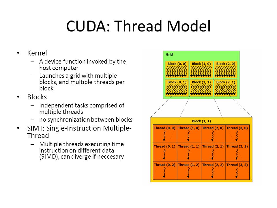 CUDA: Thread Model Kernel – A device function invoked by the host computer – Launches a grid with multiple blocks, and multiple threads per block Bloc