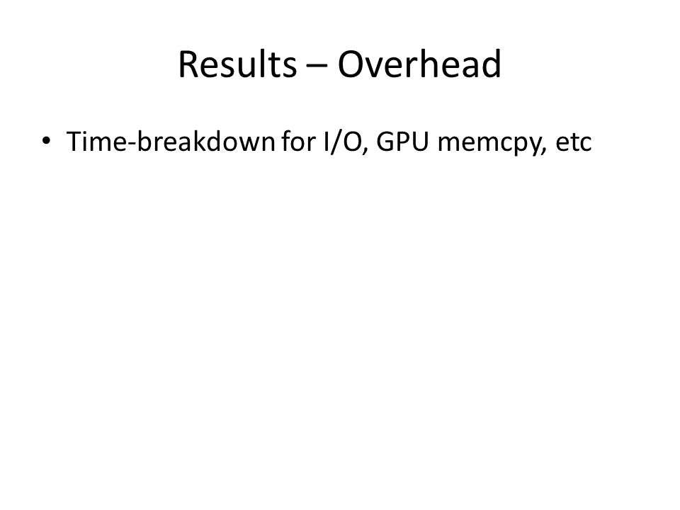 Results – Overhead Time-breakdown for I/O, GPU memcpy, etc