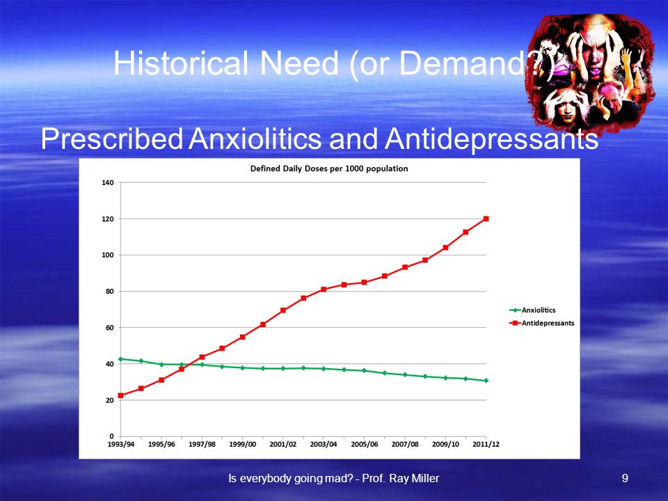 Historical Need (or Demand ) Prescribed Anxiolitics and Antidepressants Is everybody going mad.