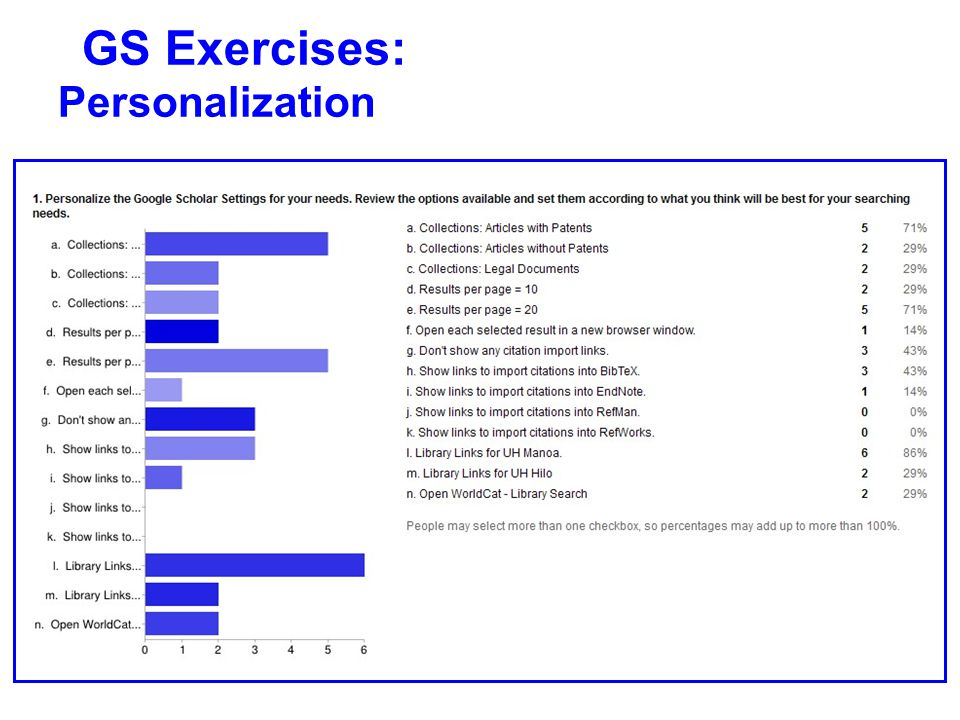 GS Exercises: Personalization