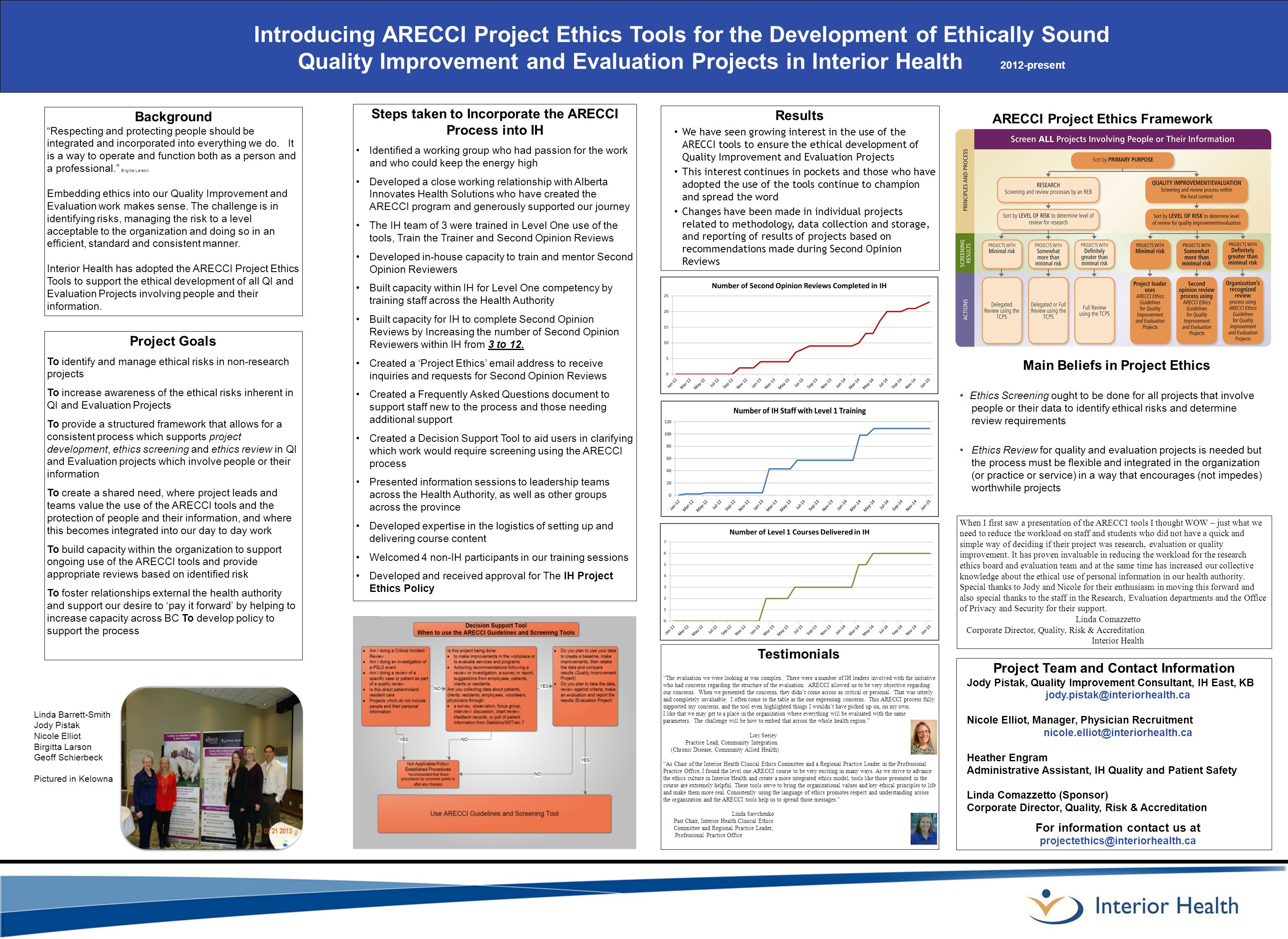 Introducing ARECCI Project Ethics Tools for the Development of Ethically Sound Quality Improvement and Evaluation Projects in Interior Health 2012-pre