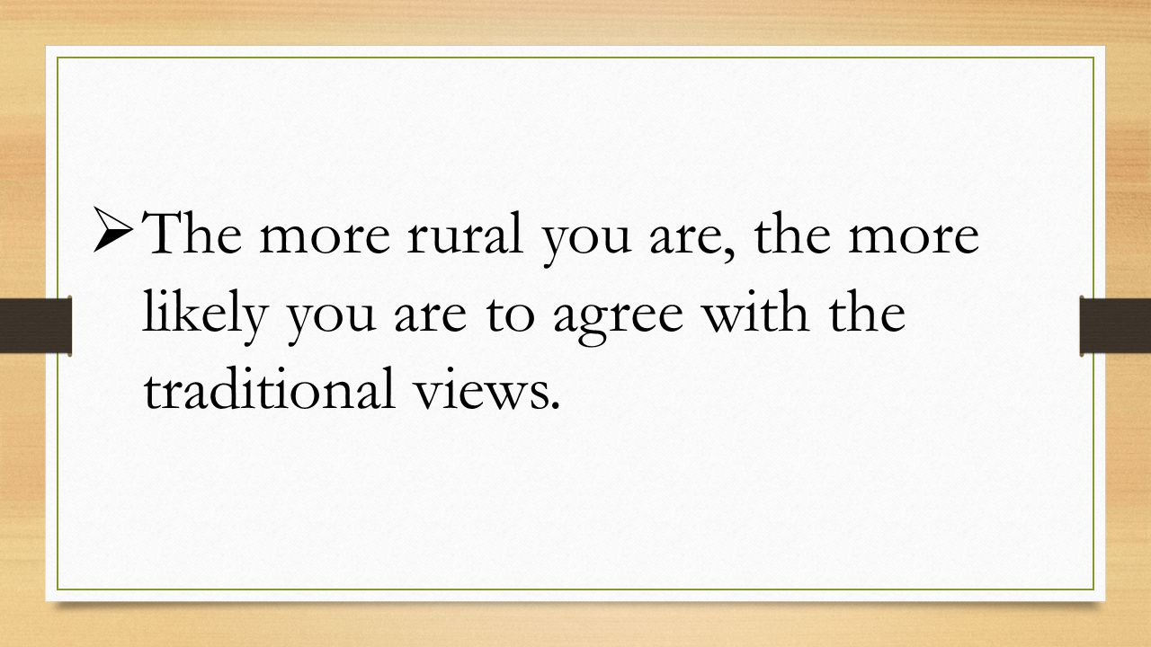  The more rural you are, the more likely you are to agree with the traditional views.