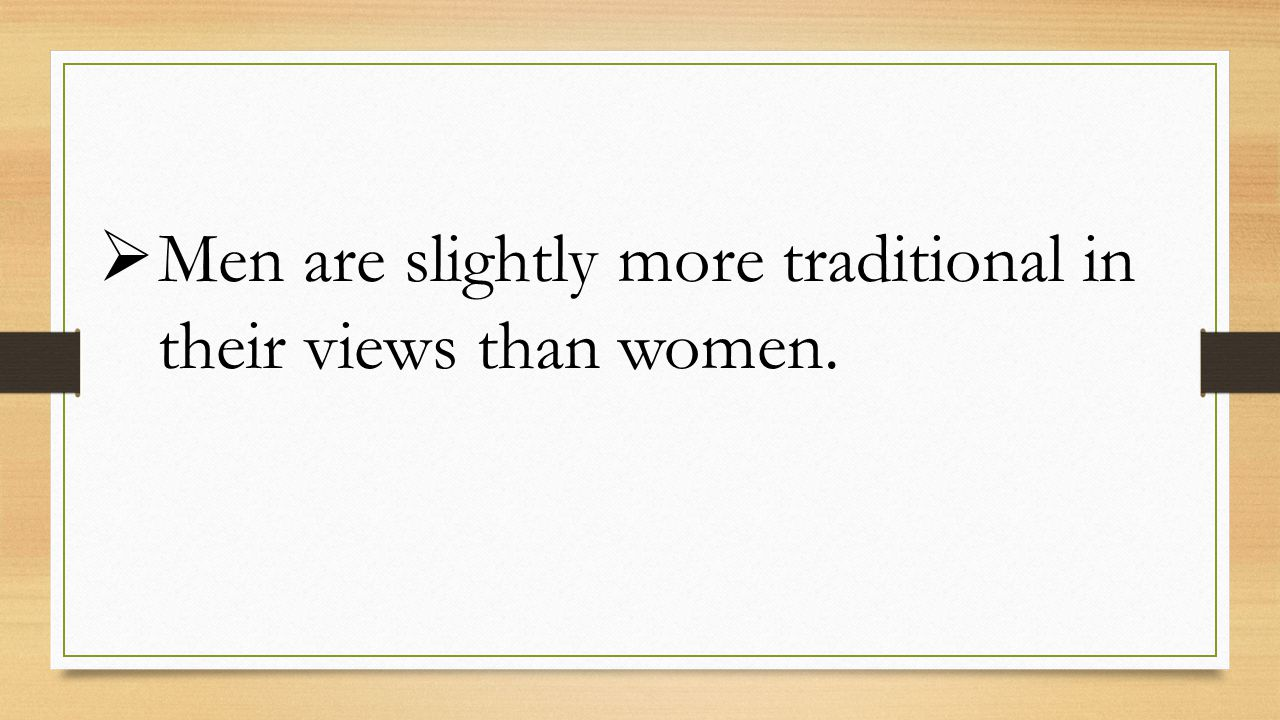  Men are slightly more traditional in their views than women.