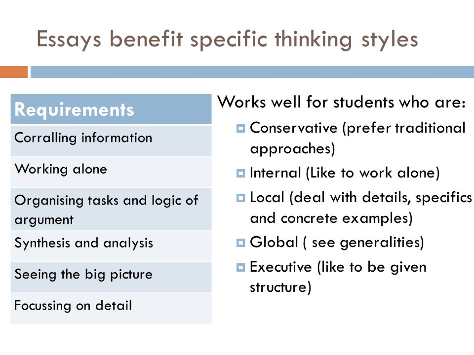 Essays benefit specific thinking styles Requirements Corralling information Working alone Organising tasks and logic of argument Synthesis and analysis Seeing the big picture Focussing on detail Works well for students who are:  Conservative (prefer traditional approaches)  Internal (Like to work alone)  Local (deal with details, specifics and concrete examples)  Global ( see generalities)  Executive (like to be given structure)