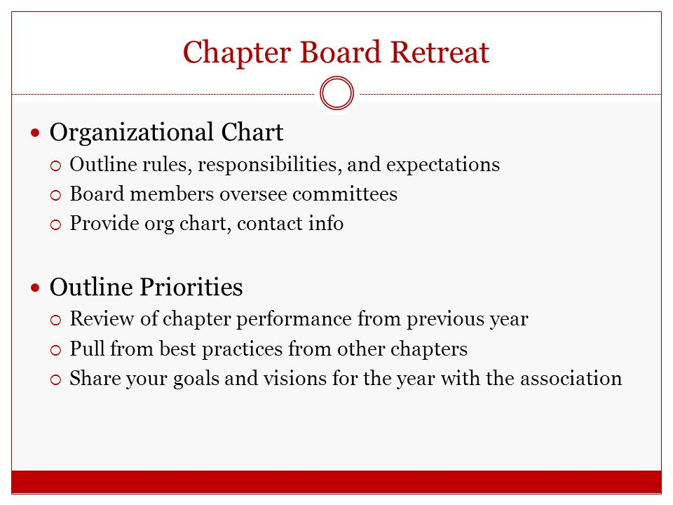 Chapter Board Retreat Organizational Chart  Outline rules, responsibilities, and expectations  Board members oversee committees  Provide org chart, contact info Outline Priorities  Review of chapter performance from previous year  Pull from best practices from other chapters  Share your goals and visions for the year with the association