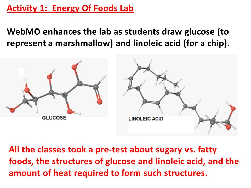 Activity 1: Energy Of Foods Lab WebMO enhances the lab as students draw glucose (to represent a marshmallow) and linoleic acid (for a chip).