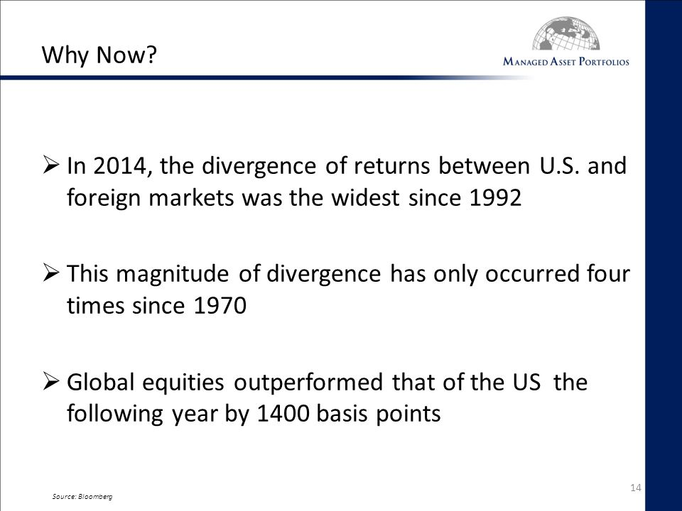Why Now.  In 2014, the divergence of returns between U.S.