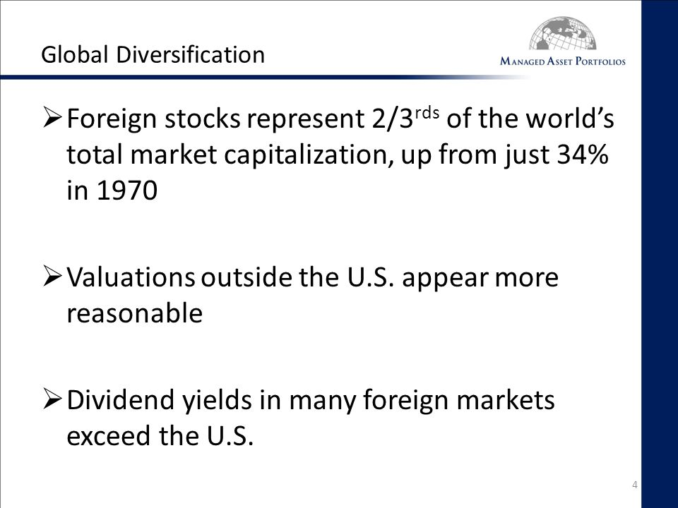 Global Diversification: Risk Reduction  Another benefit to investing globally is that diversification across countries can actually be expected to reduce the risk of the overall portfolio  A study by the London Business School showed owning the world index rather than only domestic equities between 1972 and 2011 made diversification worthwhile for every major country studied except South Africa  Furthermore, the study found that investors in the 19 major countries studied would have enjoyed a risk reduction on average of 20% from holding the world index as opposed to if they only held their own countries' shares 5