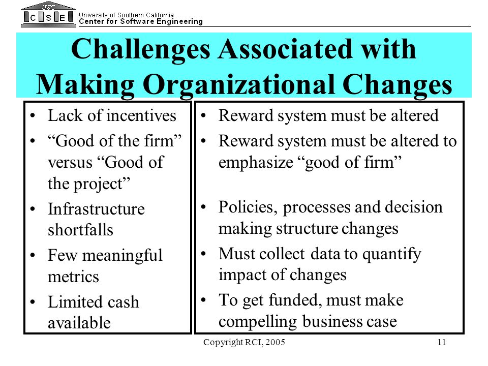 "Copyright RCI, 200511 Challenges Associated with Making Organizational Changes Lack of incentives ""Good of the firm"" versus ""Good of the project"" Infr"