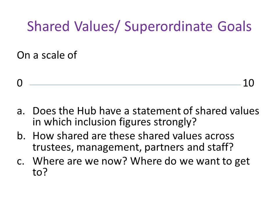 Shared Values/ Superordinate Goals On a scale of 0 10 a.Does the Hub have a statement of shared values in which inclusion figures strongly? b.How shar