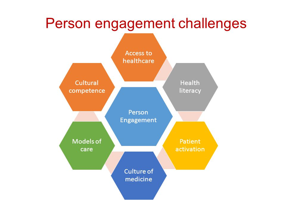 Person Engagement Access to healthcare Health literacy Patient activation Culture of medicine Models of care Cultural competence Person engagement challenges