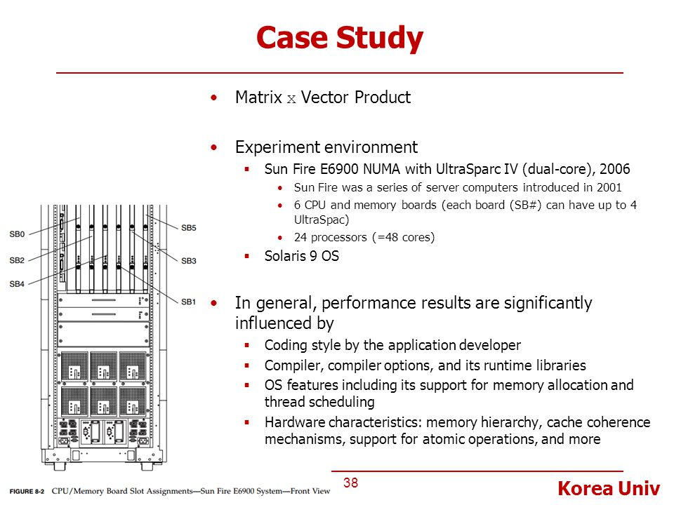 Korea Univ Case Study 38 Matrix x Vector Product Experiment environment  Sun Fire E6900 NUMA with UltraSparc IV (dual-core), 2006 Sun Fire was a series of server computers introduced in 2001 6 CPU and memory boards (each board (SB#) can have up to 4 UltraSpac) 24 processors (=48 cores)  Solaris 9 OS In general, performance results are significantly influenced by  Coding style by the application developer  Compiler, compiler options, and its runtime libraries  OS features including its support for memory allocation and thread scheduling  Hardware characteristics: memory hierarchy, cache coherence mechanisms, support for atomic operations, and more