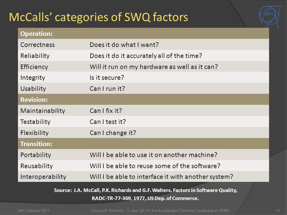 McCalls' categories of SWQ factors Source: J.A. McCall, P.K. Richards and G.F. Walters, Factors in Software Quality, RADC-TR-77-369, 1977, US Dep. of